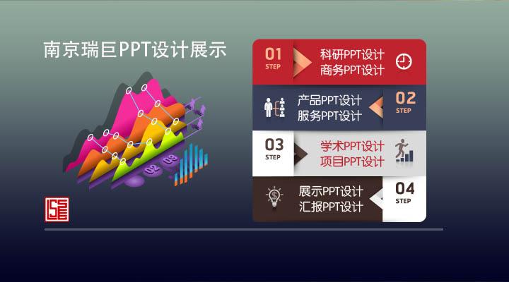 新品发布PPT设计